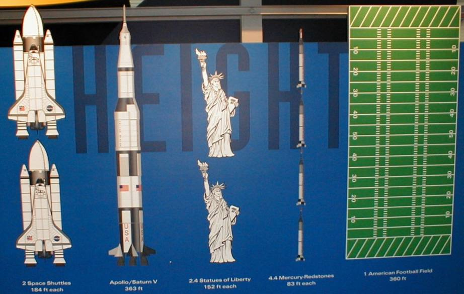 Saturn V Compared to SpaceX (page 4) - Pics about space